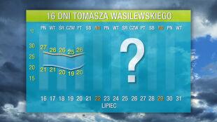 Prognoza pogody na 16 dni: mało gorącego lata